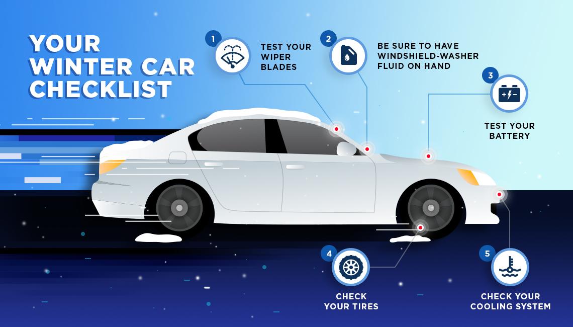 Pregatire masina de iarna - Service Auto Bucuresti